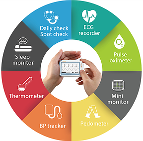 Checkme Health Monitor – Your 8 Vital Functions in 20 seconds
