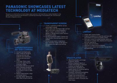 Panasonic showcases latest technology at Mediatech