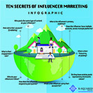 Top Secrets of Influencer Marketing