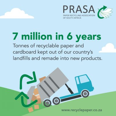 SA's paper recycling 2020 target of 70% reached three years early